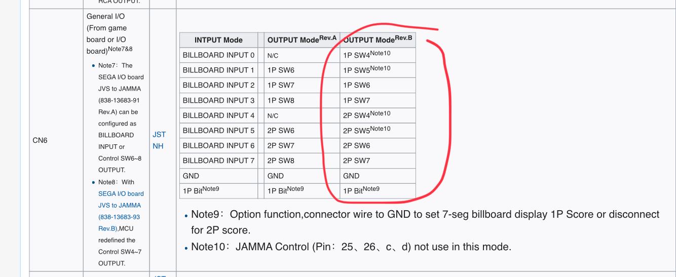 Jamma 6 Button Wiring Diagram 2002 Toyota Tundra Fuse Box Diagram For Wiring Diagram Schematics
