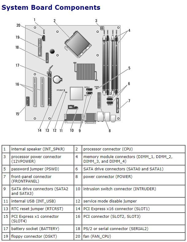 Help] TTX2 Clone (Dell Optiplex 780SFF with Geforce 7900GS