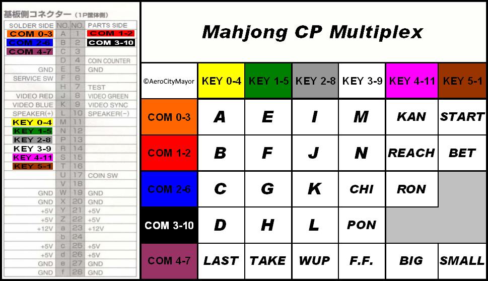 Mahjong_Multiplex__Pinout.png