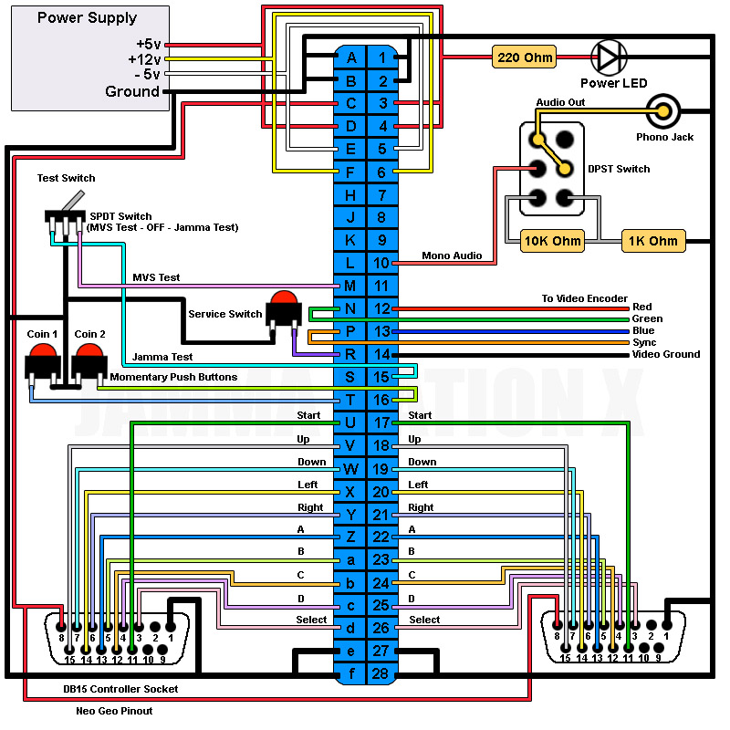 Pc Jamma Layout Jpg on Building Wiring Diagrams