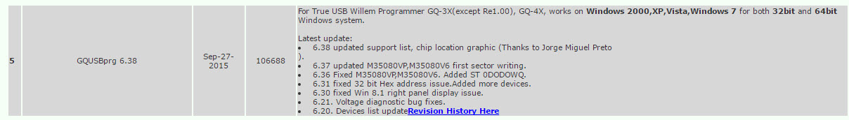 Programming Question: CPS1 SF2 World Warrior: PALCE16V8H