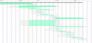 System2X6_Dongle_Delivery_Schedule.PNG